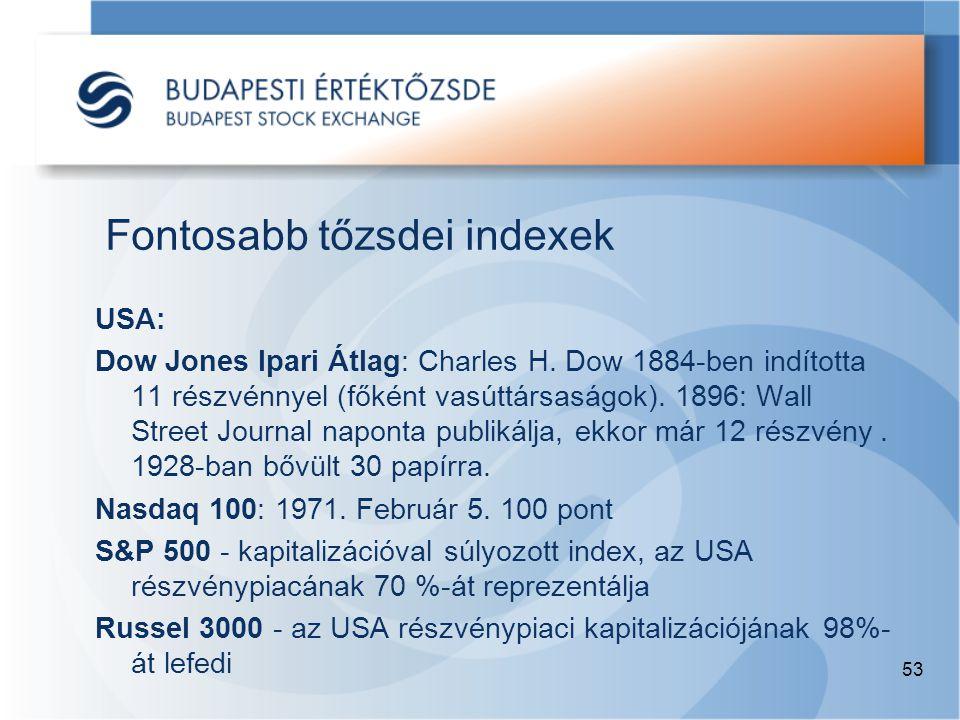 53 Fontosabb tőzsdei indexek USA: Dow Jones Ipari Átlag: Charles H.