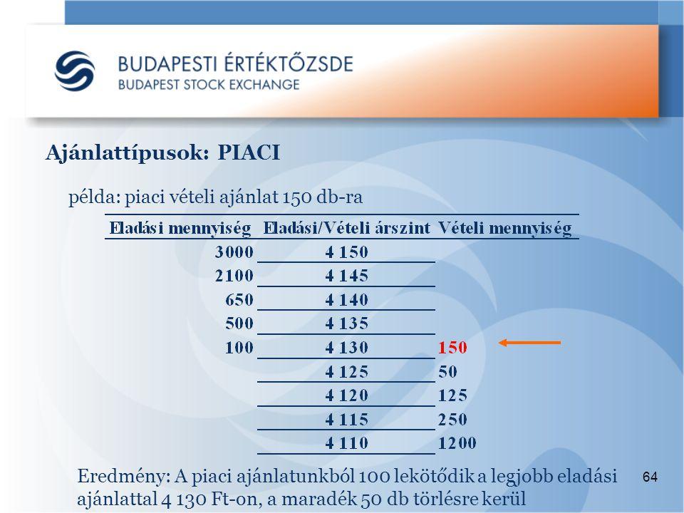 64 Ajánlattípusok: PIACI Eredmény: A piaci ajánlatunkból 100 lekötődik a legjobb eladási ajánlattal 4 130 Ft-on, a maradék 50 db törlésre kerül példa: piaci vételi ajánlat 150 db-ra