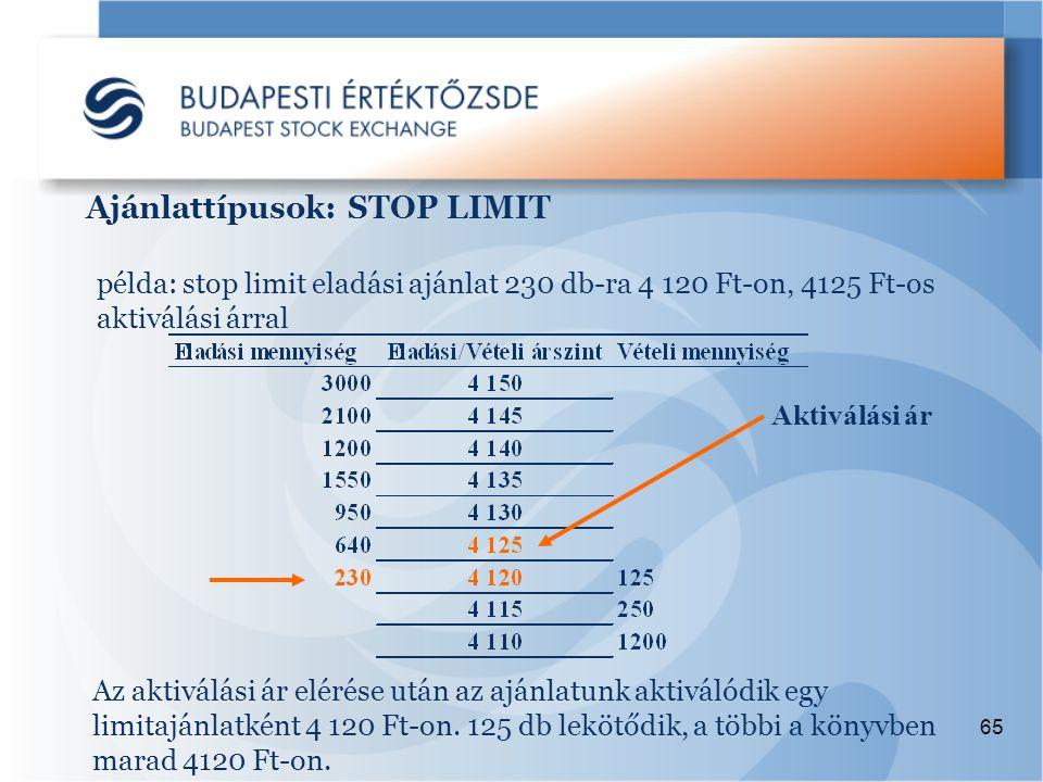 65 Ajánlattípusok: STOP LIMIT Az aktiválási ár elérése után az ajánlatunk aktiválódik egy limitajánlatként 4 120 Ft-on.