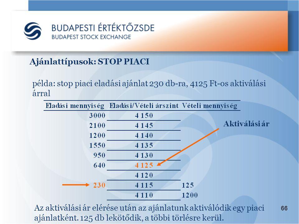 66 Az aktiválási ár elérése után az ajánlatunk aktiválódik egy piaci ajánlatként.