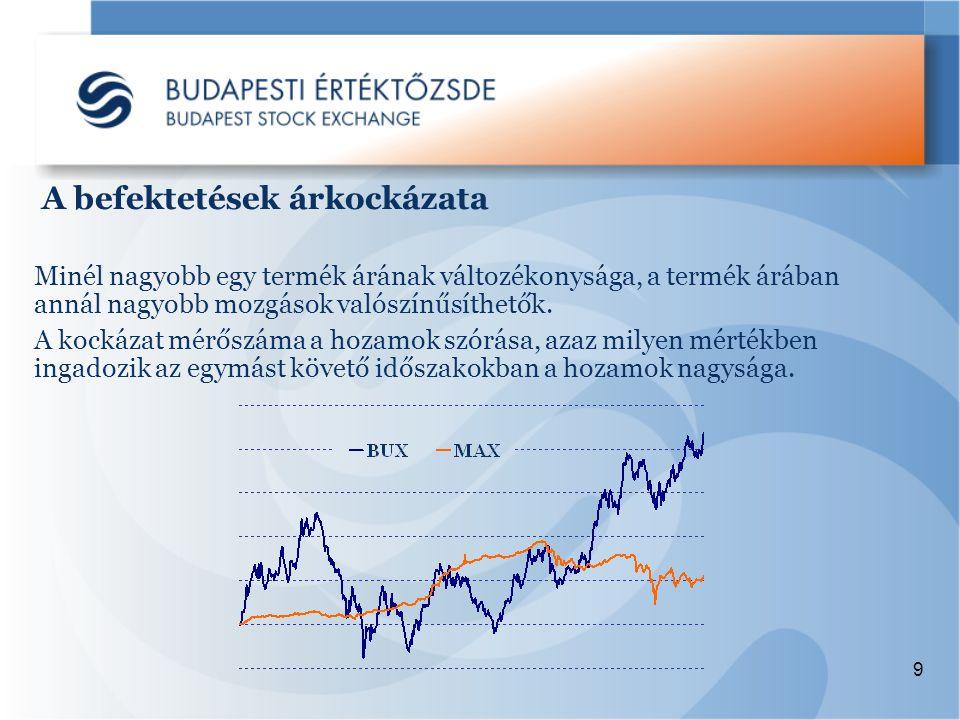 9 A befektetések árkockázata Minél nagyobb egy termék árának változékonysága, a termék árában annál nagyobb mozgások valószínűsíthetők.