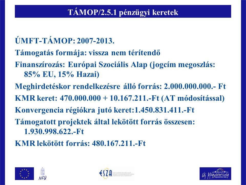 TÁMOP/2.5.1 pénzügyi keretek ÚMFT-TÁMOP: 2007-2013. Támogatás formája: vissza nem térítendő Finanszírozás: Európai Szociális Alap (jogcím megoszlás: 8