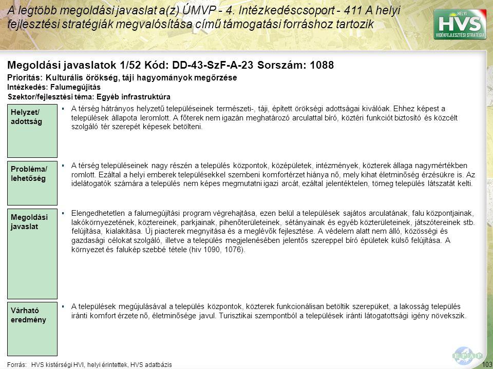 103 Forrás:HVS kistérségi HVI, helyi érintettek, HVS adatbázis Megoldási javaslatok 1/52 Kód: DD-43-SzF-A-23 Sorszám: 1088 A legtöbb megoldási javaslat a(z) ÚMVP - 4.