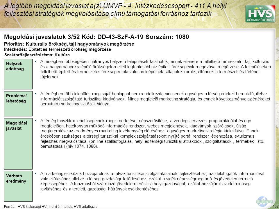 107 Forrás:HVS kistérségi HVI, helyi érintettek, HVS adatbázis Megoldási javaslatok 3/52 Kód: DD-43-SzF-A-19 Sorszám: 1080 A legtöbb megoldási javaslat a(z) ÚMVP - 4.