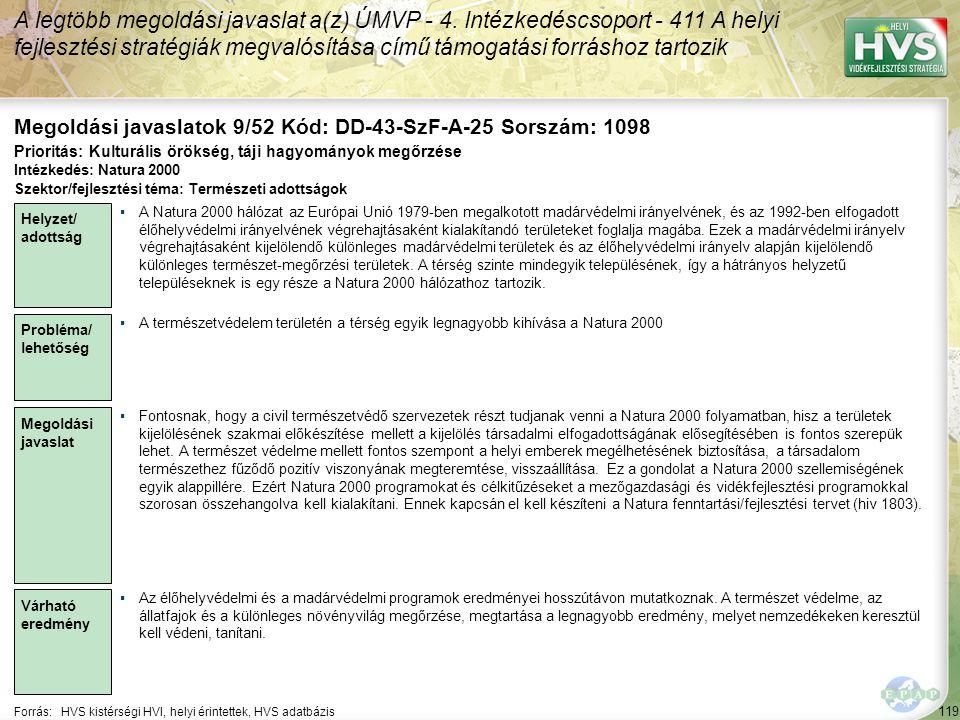 119 Forrás:HVS kistérségi HVI, helyi érintettek, HVS adatbázis Megoldási javaslatok 9/52 Kód: DD-43-SzF-A-25 Sorszám: 1098 A legtöbb megoldási javaslat a(z) ÚMVP - 4.