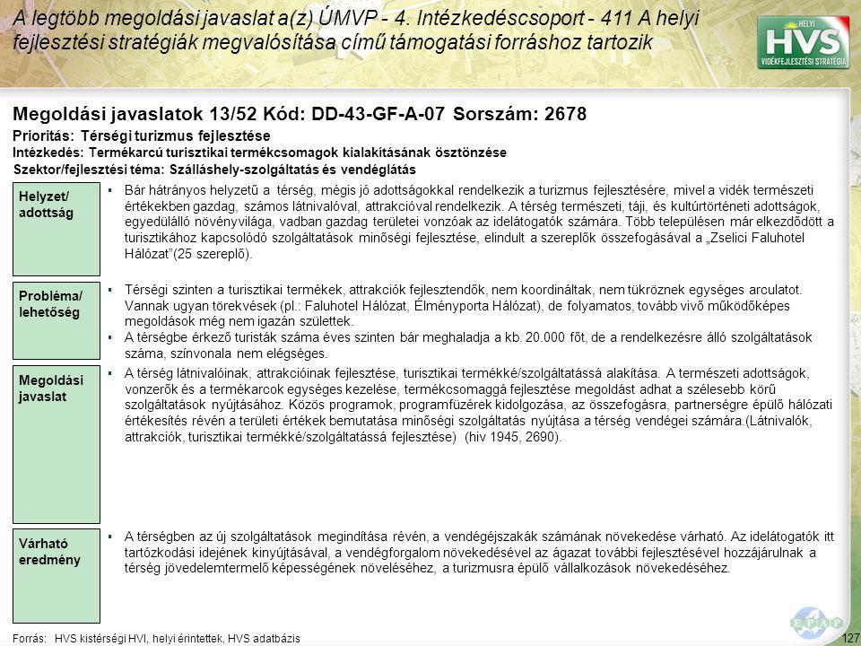 127 Forrás:HVS kistérségi HVI, helyi érintettek, HVS adatbázis Megoldási javaslatok 13/52 Kód: DD-43-GF-A-07 Sorszám: 2678 A legtöbb megoldási javaslat a(z) ÚMVP - 4.