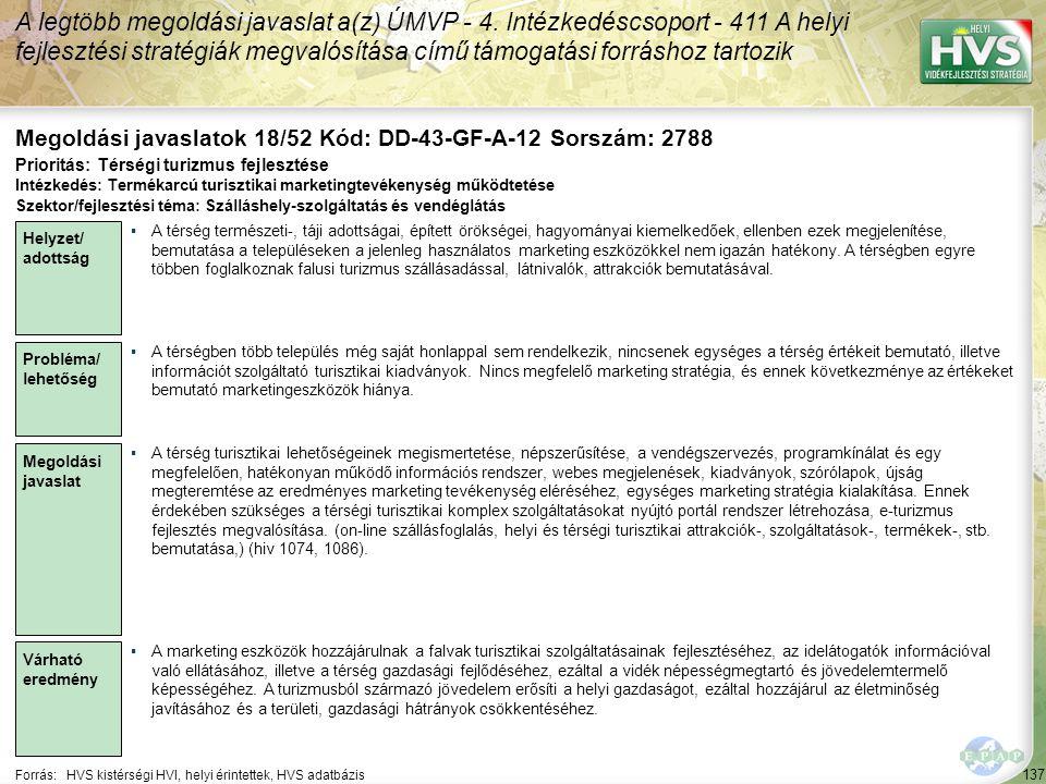 137 Forrás:HVS kistérségi HVI, helyi érintettek, HVS adatbázis Megoldási javaslatok 18/52 Kód: DD-43-GF-A-12 Sorszám: 2788 A legtöbb megoldási javaslat a(z) ÚMVP - 4.