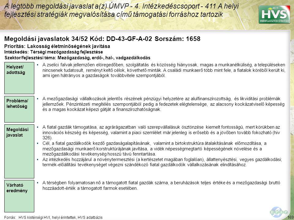 169 Forrás:HVS kistérségi HVI, helyi érintettek, HVS adatbázis Megoldási javaslatok 34/52 Kód: DD-43-GF-A-02 Sorszám: 1658 A legtöbb megoldási javasla