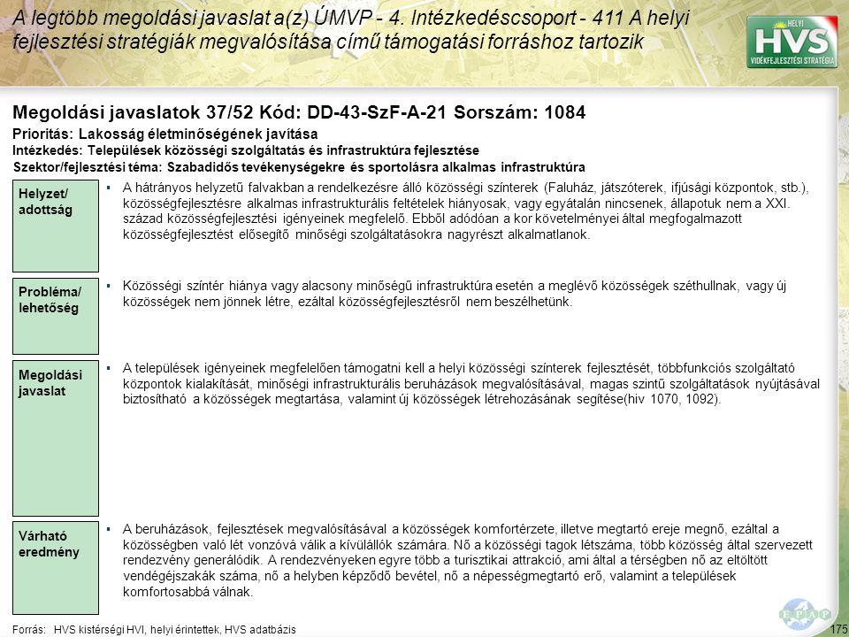 175 Forrás:HVS kistérségi HVI, helyi érintettek, HVS adatbázis Megoldási javaslatok 37/52 Kód: DD-43-SzF-A-21 Sorszám: 1084 A legtöbb megoldási javasl