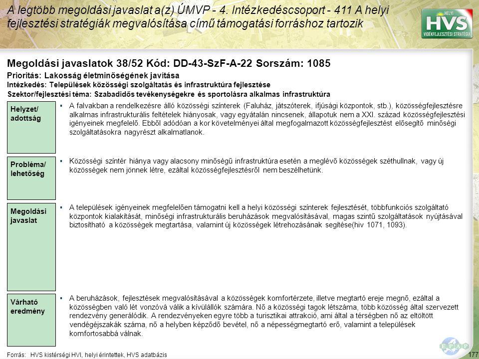 177 Forrás:HVS kistérségi HVI, helyi érintettek, HVS adatbázis Megoldási javaslatok 38/52 Kód: DD-43-SzF-A-22 Sorszám: 1085 A legtöbb megoldási javasl