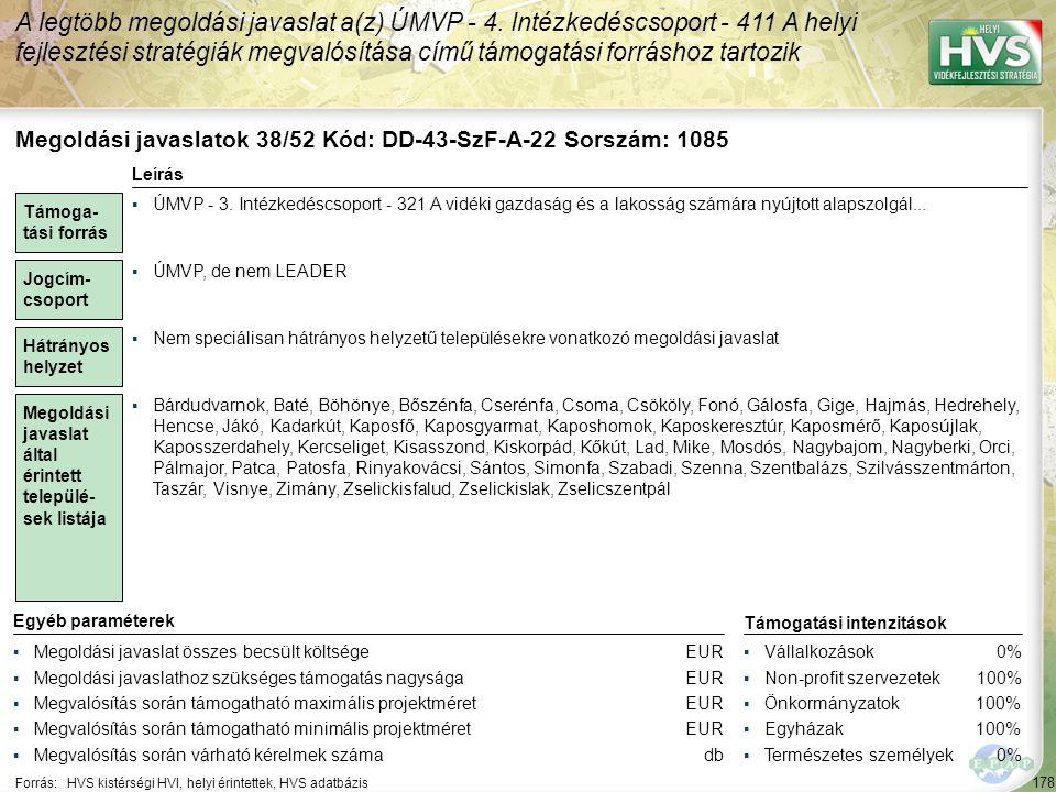178 Forrás:HVS kistérségi HVI, helyi érintettek, HVS adatbázis A legtöbb megoldási javaslat a(z) ÚMVP - 4. Intézkedéscsoport - 411 A helyi fejlesztési