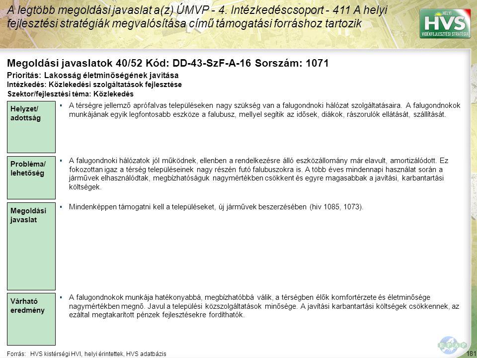 181 Forrás:HVS kistérségi HVI, helyi érintettek, HVS adatbázis Megoldási javaslatok 40/52 Kód: DD-43-SzF-A-16 Sorszám: 1071 A legtöbb megoldási javasl