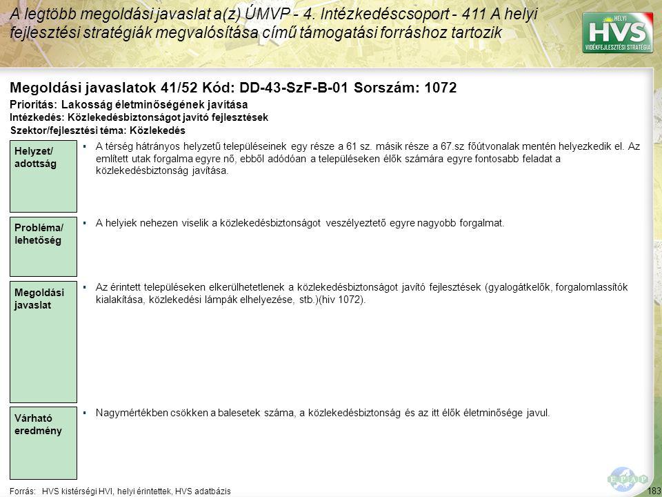 183 Forrás:HVS kistérségi HVI, helyi érintettek, HVS adatbázis Megoldási javaslatok 41/52 Kód: DD-43-SzF-B-01 Sorszám: 1072 A legtöbb megoldási javasl