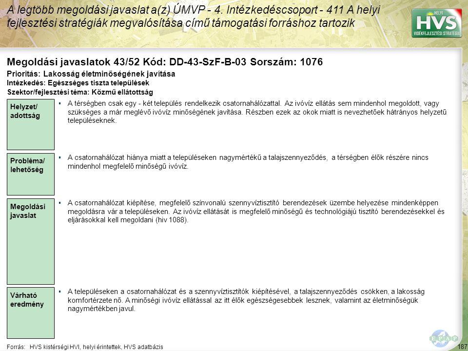 187 Forrás:HVS kistérségi HVI, helyi érintettek, HVS adatbázis Megoldási javaslatok 43/52 Kód: DD-43-SzF-B-03 Sorszám: 1076 A legtöbb megoldási javasl