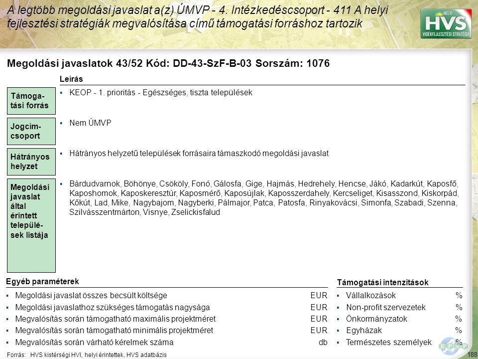 188 Forrás:HVS kistérségi HVI, helyi érintettek, HVS adatbázis A legtöbb megoldási javaslat a(z) ÚMVP - 4. Intézkedéscsoport - 411 A helyi fejlesztési