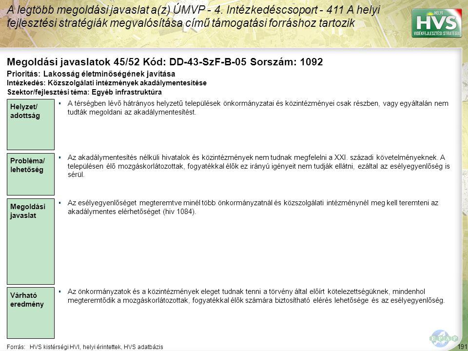 191 Forrás:HVS kistérségi HVI, helyi érintettek, HVS adatbázis Megoldási javaslatok 45/52 Kód: DD-43-SzF-B-05 Sorszám: 1092 A legtöbb megoldási javasl