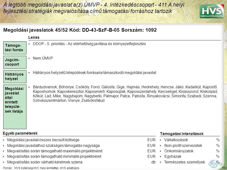 192 Forrás:HVS kistérségi HVI, helyi érintettek, HVS adatbázis A legtöbb megoldási javaslat a(z) ÚMVP - 4. Intézkedéscsoport - 411 A helyi fejlesztési
