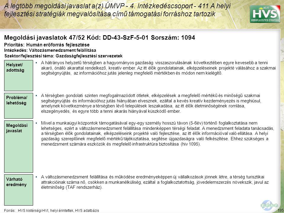 195 Forrás:HVS kistérségi HVI, helyi érintettek, HVS adatbázis Megoldási javaslatok 47/52 Kód: DD-43-SzF-5-01 Sorszám: 1094 A legtöbb megoldási javasl