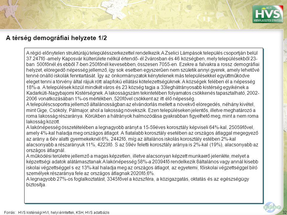 32 A régió előnytelen struktúrájú településszerkezettel rendelkezik.A Zselici Lámpások település csoportján belül 37.247fő -amely Kaposvár külterülete nélkül értendő- él 2városban és 46 községben, mely településekből 23- ban 500főnél,és ebből 7-ben 250főnél kevesebben, összesen 7055-en.