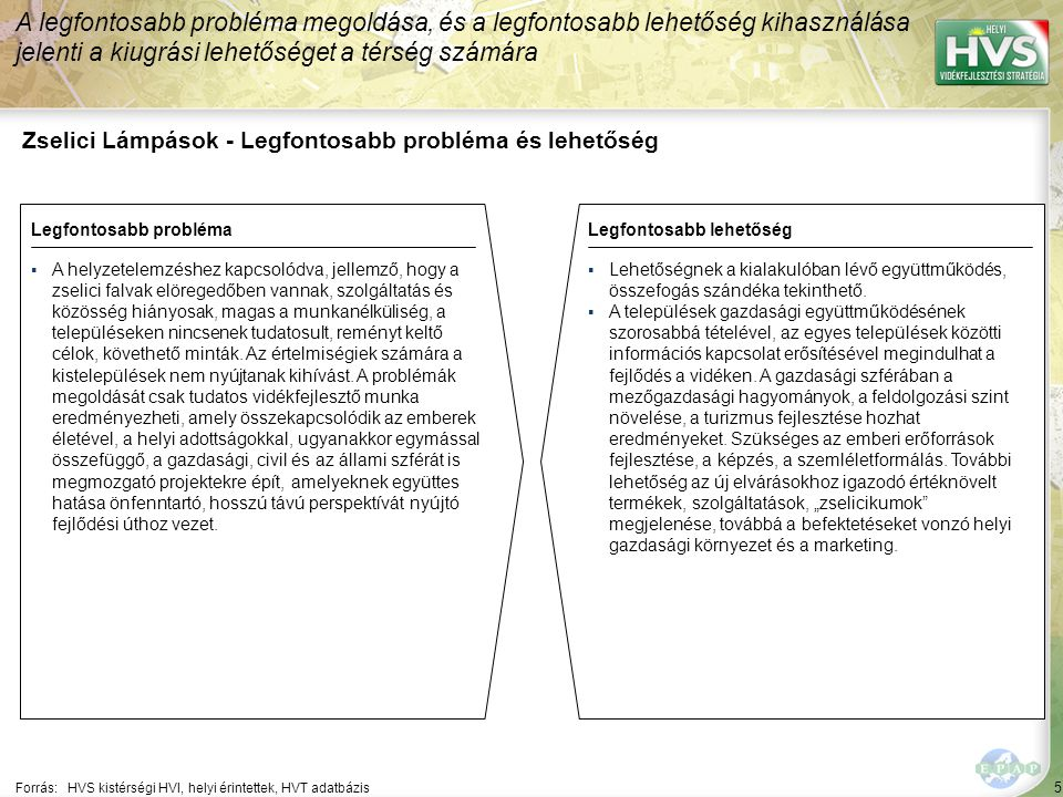 5 Zselici Lámpások - Legfontosabb probléma és lehetőség A legfontosabb probléma megoldása, és a legfontosabb lehetőség kihasználása jelenti a kiugrási lehetőséget a térség számára Forrás:HVS kistérségi HVI, helyi érintettek, HVT adatbázis Legfontosabb problémaLegfontosabb lehetőség ▪A helyzetelemzéshez kapcsolódva, jellemző, hogy a zselici falvak elöregedőben vannak, szolgáltatás és közösség hiányosak, magas a munkanélküliség, a településeken nincsenek tudatosult, reményt keltő célok, követhető minták.