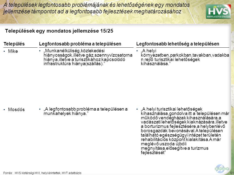 """61 Települések egy mondatos jellemzése 15/25 A települések legfontosabb problémájának és lehetőségének egy mondatos jellemzése támpontot ad a legfontosabb fejlesztések meghatározásához Forrás:HVS kistérségi HVI, helyi érintettek, HVT adatbázis TelepülésLegfontosabb probléma a településen ▪Mike ▪""""Munkanélküliség,közlekedési hiányosságok,illetve gáz,szennyvízcsatorna hiánya,illetve a turisztikához kapcsolódó infrastruktúra hiánya(szállás). ▪Mosdós ▪""""A legfontosabb probléma a településen a munkahelyek hiánya. Legfontosabb lehetőség a településen ▪""""A helyi környezetben,parkokban,tavakban,vadakba n rejlő turisztikai lehetőségek kihasználása. ▪""""A helyi turisztikai lehetőségek kihasználása,gondolva itt a településen már működő vendégházak kihasználására,a vadászati lehetőségek kiaknázására,illetve a borturizmus fejlesztésére,a helybenlévő borosgazdák bevonásával.A településen található egészségügyi intézet területén rehabilitációs központ kialakítása.A már meglévő uszoda újbóli megnyitása,elősegítve a turizmus fejlesztését"""