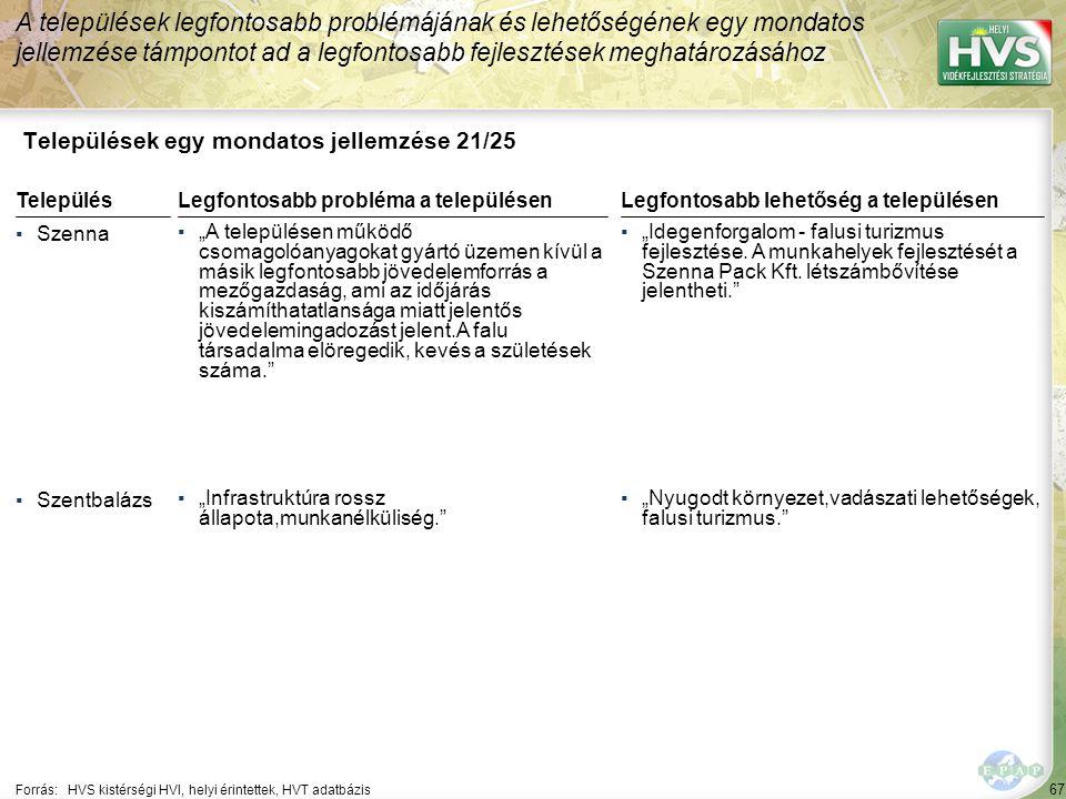 """67 Települések egy mondatos jellemzése 21/25 A települések legfontosabb problémájának és lehetőségének egy mondatos jellemzése támpontot ad a legfontosabb fejlesztések meghatározásához Forrás:HVS kistérségi HVI, helyi érintettek, HVT adatbázis TelepülésLegfontosabb probléma a településen ▪Szenna ▪""""A településen működő csomagolóanyagokat gyártó üzemen kívül a másik legfontosabb jövedelemforrás a mezőgazdaság, ami az időjárás kiszámíthatatlansága miatt jelentős jövedelemingadozást jelent.A falu társadalma elöregedik, kevés a születések száma. ▪Szentbalázs ▪""""Infrastruktúra rossz állapota,munkanélküliség. Legfontosabb lehetőség a településen ▪""""Idegenforgalom - falusi turizmus fejlesztése."""
