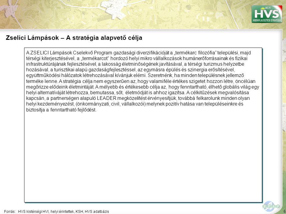 167 Forrás:HVS kistérségi HVI, helyi érintettek, HVS adatbázis Megoldási javaslatok 33/52 Kód: DD-43-GF-A-01 Sorszám: 1654 A legtöbb megoldási javaslat a(z) ÚMVP - 4.