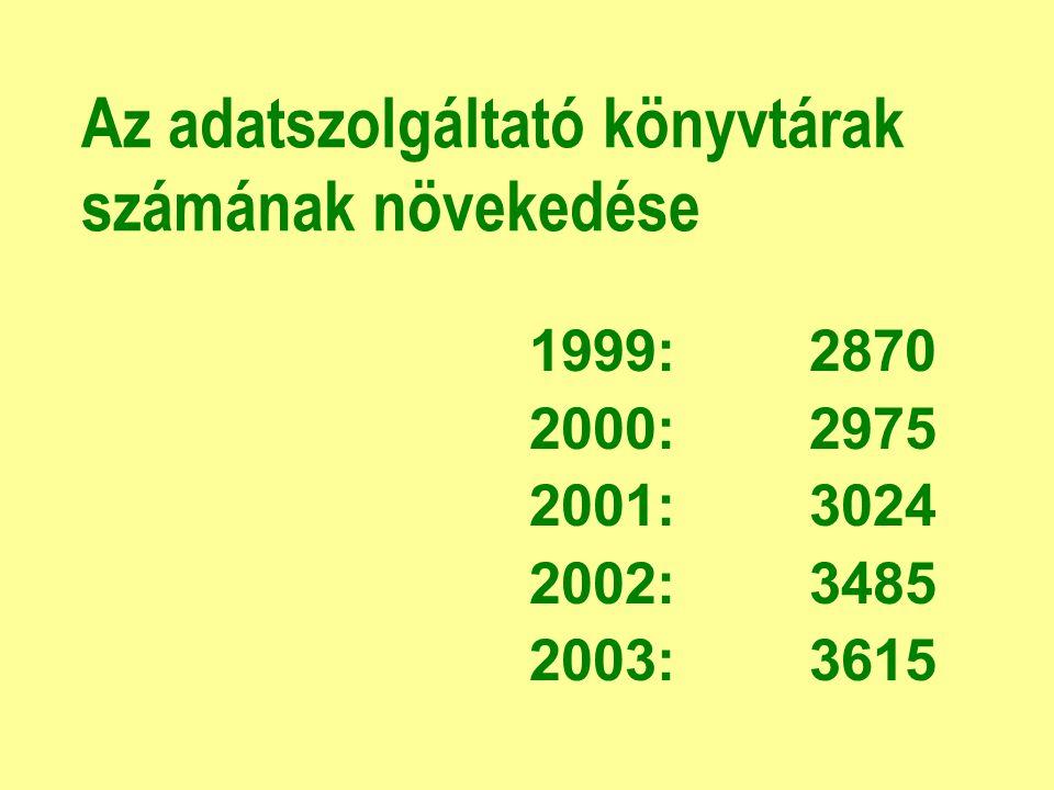 Az adatszolgáltató könyvtárak számának növekedése 1999: 2870 2000: 2975 2001: 3024 2002: 3485 2003: 3615