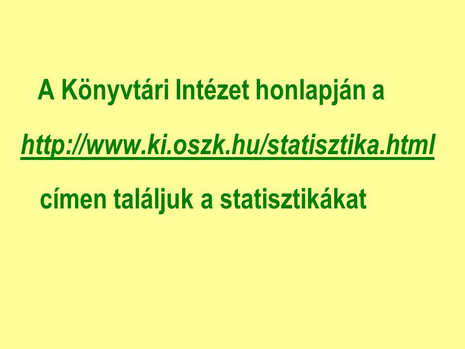 A Könyvtári Intézet honlapján a http://www.ki.oszk.hu/statisztika.html címen találjuk a statisztikákat