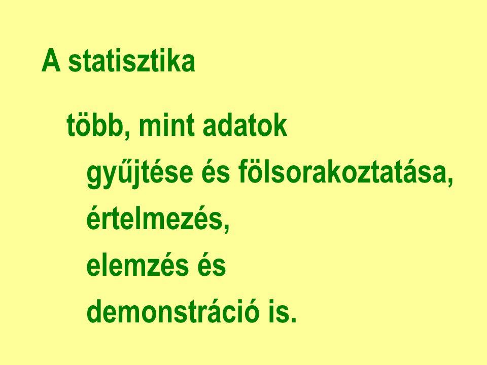 A statisztika több, mint adatok gyűjtése és fölsorakoztatása, értelmezés, elemzés és demonstráció is.