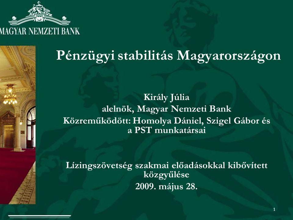 1 Pénzügyi stabilitás Magyarországon Király Júlia alelnök, Magyar Nemzeti Bank Közreműködött: Homolya Dániel, Szigel Gábor és a PST munkatársai Lízingszövetség szakmai előadásokkal kibővített közgyűlése 2009.