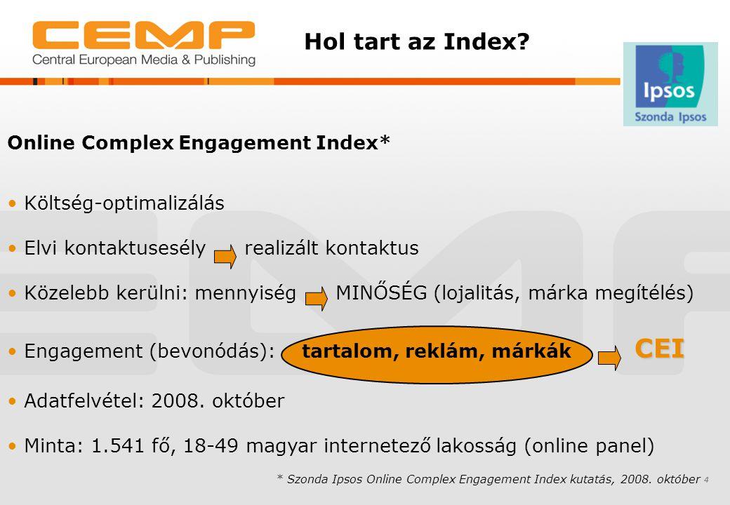 Hol tart az Index? * Szonda Ipsos Online Complex Engagement Index kutatás, 2008. október 4 Online Complex Engagement Index* Költség-optimalizálás Elvi