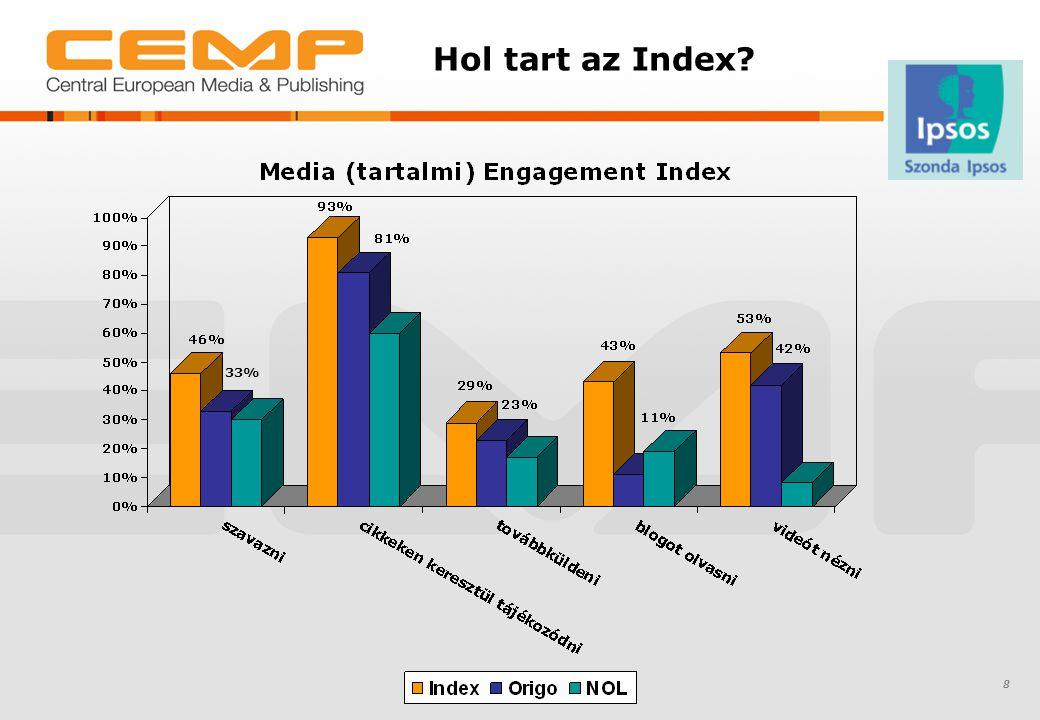 9 Forrás: Medián Webaudit 2009 február A vezető hazai hírportál - 24 órában folyamatosan frissülő rovatok Nem hozott anyagból.