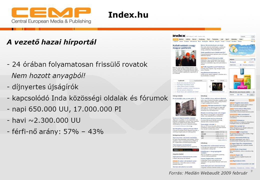 9 Forrás: Medián Webaudit 2009 február A vezető hazai hírportál - 24 órában folyamatosan frissülő rovatok Nem hozott anyagból! - díjnyertes újságírók