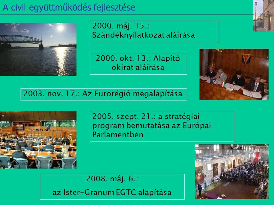 A civil együttműködés fejlesztése