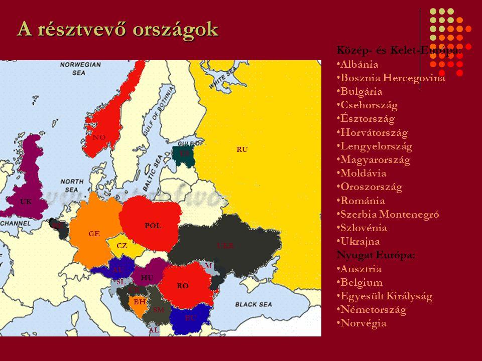 A résztvevő országok Közép- és Kelet-Európa: Albánia Bosznia Hercegovina Bulgária Csehország Észtország Horvátország Lengyelország Magyarország Moldáv