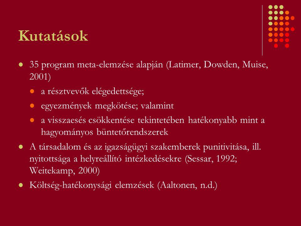 Kutatások 35 program meta-elemzése alapján (Latimer, Dowden, Muise, 2001) a résztvevők elégedettsége; egyezmények megkötése; valamint a visszaesés csö