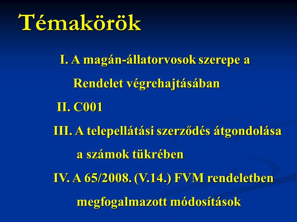 1.számú melléklet a 148/2007. (XII.