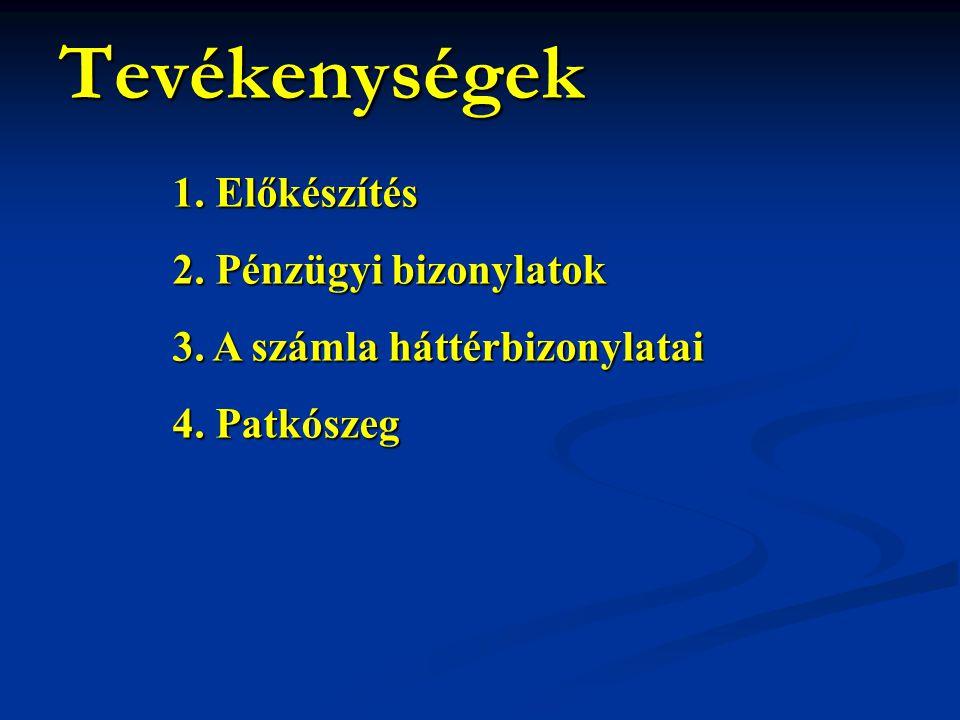 1. Előkészítés 2. Pénzügyi bizonylatok 3. A számla háttérbizonylatai 4. Patkószeg Tevékenységek