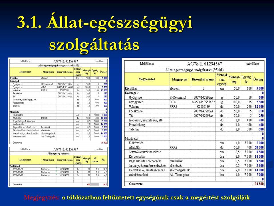 3.1. Állat-egészségügyi szolgáltatás Megjegyzés: a táblázatban feltüntetett egységárak csak a megértést szolgálják