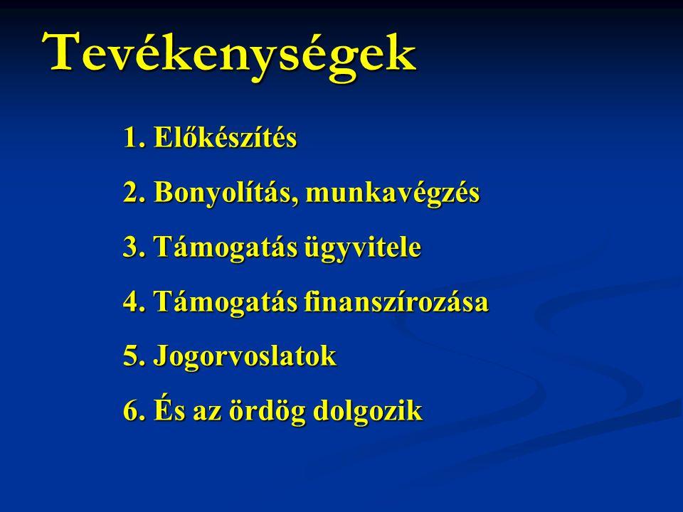 1. Előkészítés 2. Bonyolítás, munkavégzés 3. Támogatás ügyvitele 4. Támogatás finanszírozása 5. Jogorvoslatok 6. És az ördög dolgozik Tevékenységek