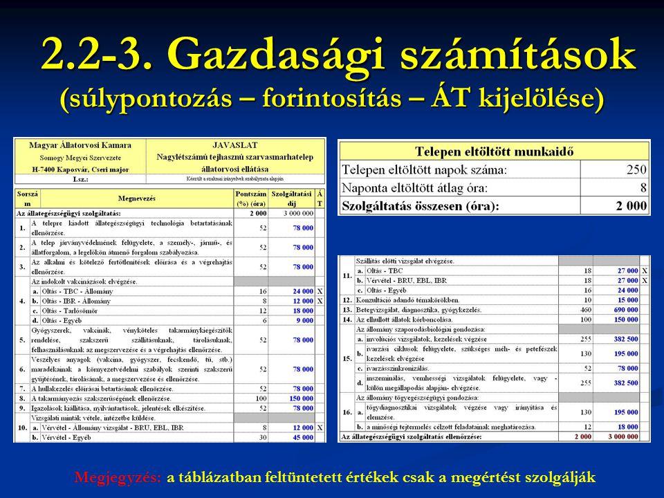 (súlypontozás – forintosítás – ÁT kijelölése) 2.2-3. Gazdasági számítások Megjegyzés: a táblázatban feltüntetett értékek csak a megértést szolgálják