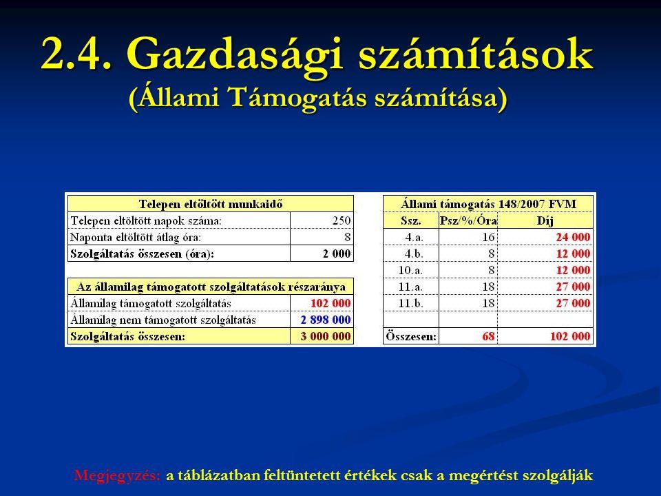 (Állami Támogatás számítása) 2.4. Gazdasági számítások Megjegyzés: a táblázatban feltüntetett értékek csak a megértést szolgálják
