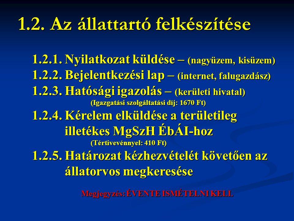 1.2.1. Nyilatkozat küldése – (nagyüzem, kisüzem) 1.2.2. Bejelentkezési lap – (internet, falugazdász) 1.2.3. Hatósági igazolás – (kerületi hivatal) (Ig
