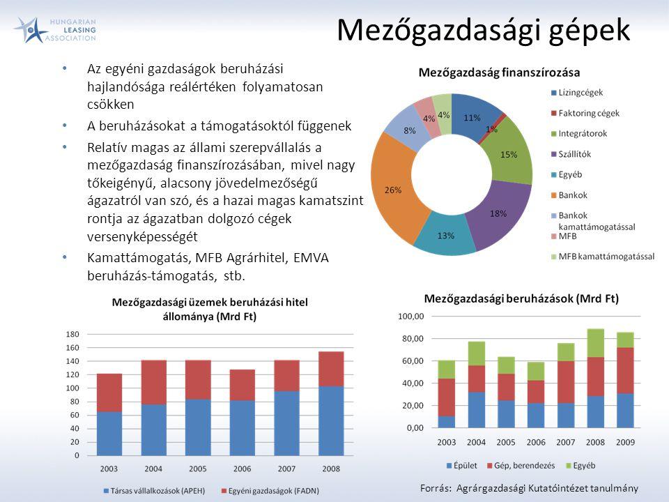 Mezőgazdasági gépek Forrás: Agrárgazdasági Kutatóintézet tanulmány Az egyéni gazdaságok beruházási hajlandósága reálértéken folyamatosan csökken A beruházásokat a támogatásoktól függenek Relatív magas az állami szerepvállalás a mezőgazdaság finanszírozásában, mivel nagy tőkeigényű, alacsony jövedelmezőségű ágazatról van szó, és a hazai magas kamatszint rontja az ágazatban dolgozó cégek versenyképességét Kamattámogatás, MFB Agrárhitel, EMVA beruházás-támogatás, stb.