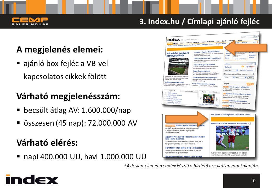 3. Index.hu / Címlapi ajánló fejléc 10 A megjelenés elemei:  ajánló box fejléc a VB-vel kapcsolatos cikkek fölött Várható megjelenésszám:  becsült á