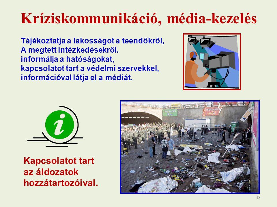 48 Kríziskommunikáció, média-kezelés Tájékoztatja a lakosságot a teendőkről, A megtett intézkedésekről. informálja a hatóságokat, kapcsolatot tart a v