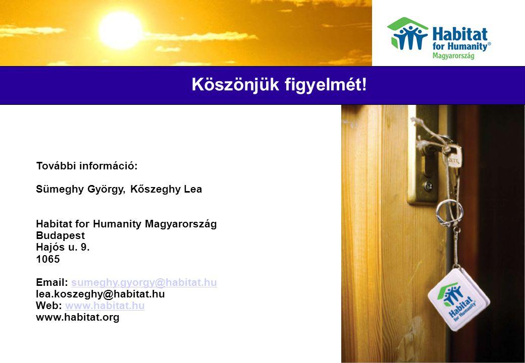 Köszönjük figyelmét! További információ: Sümeghy György, Kőszeghy Lea Habitat for Humanity Magyarország Budapest Hajós u. 9. 1065 Email: sumeghy.gyorg