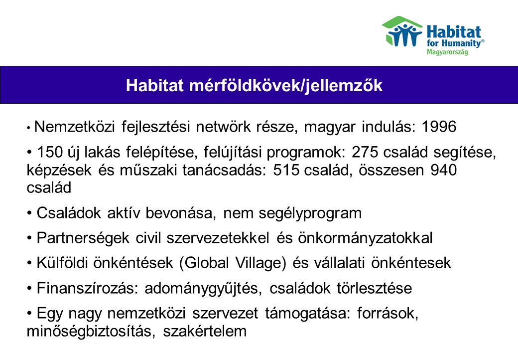 Habitat mérföldkövek/jellemzők Their joy Nemzetközi fejlesztési netwörk része, magyar indulás: 1996 150 új lakás felépítése, felújítási programok: 275