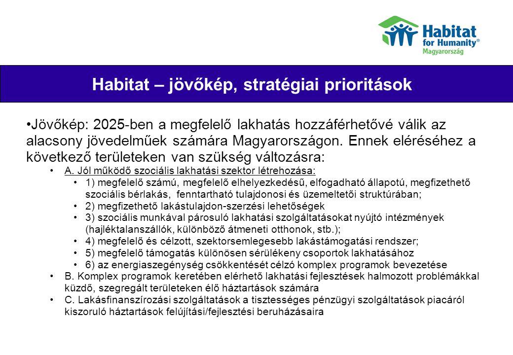 Habitat – jövőkép, stratégiai prioritások Their joy Jövőkép: 2025-ben a megfelelő lakhatás hozzáférhetővé válik az alacsony jövedelműek számára Magyar